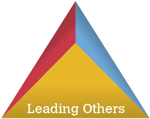 leading-others-pyramid